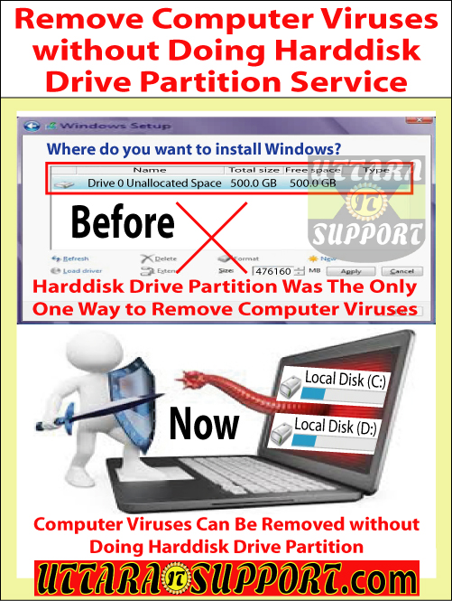 Remove Computer Viruses without Doing Harddisk Drive Partition Service
