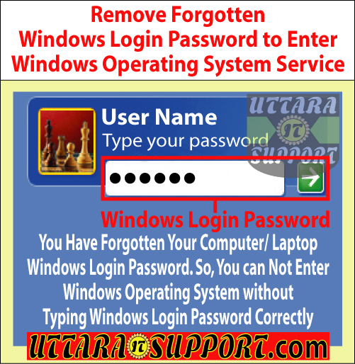 Remove Forgotten Windows Login Password to Enter Windows Operating System Service