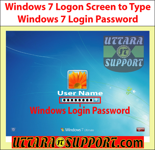 windows 7 logon screen to type windows 7 login password, windows 7, logon screen, windows 7 logon screen, windows 7 login password, type windows 7 login password