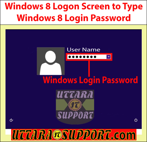 windows 8 logon screen to type windows 8 login password, windows 8, logon screen, windows 8 logon screen, windows 8 login password, type windows 8 login password